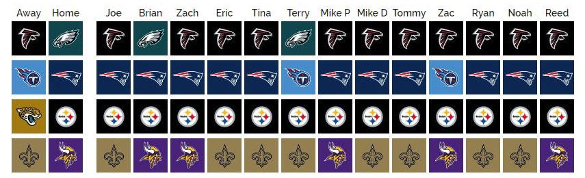 Divisional Round Picks
