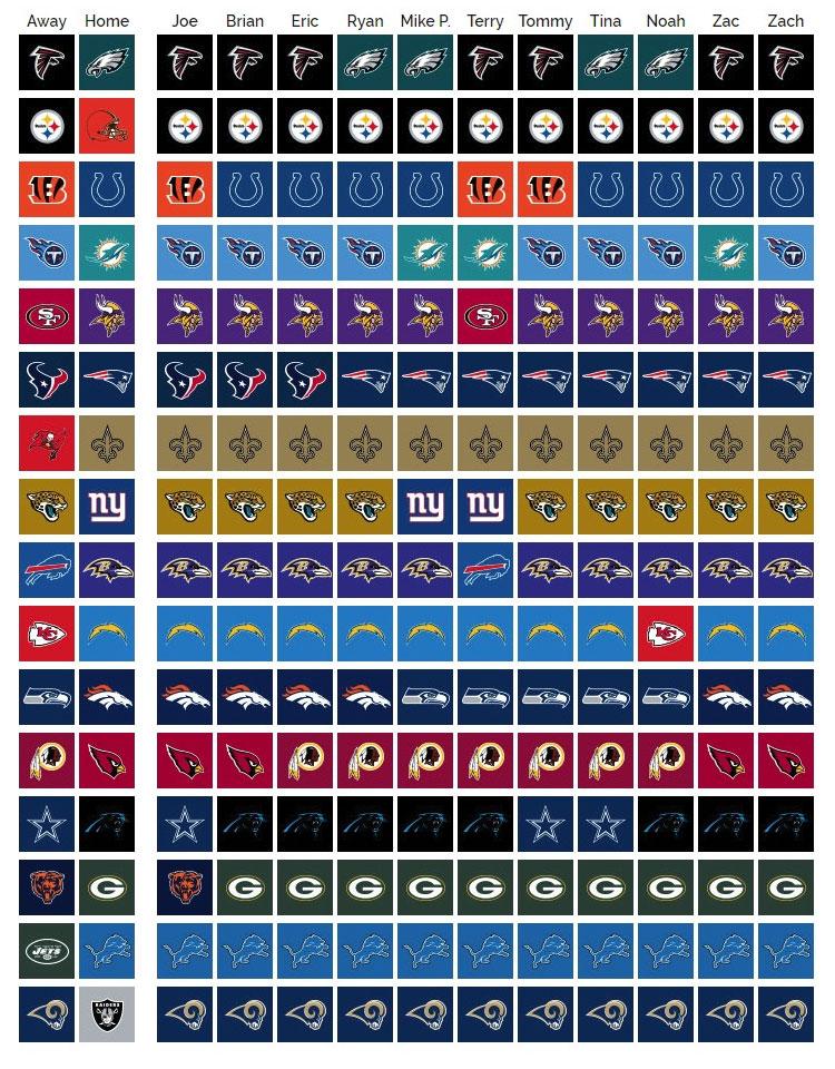 SCU's 2018 NFL Pick'em: Week 1