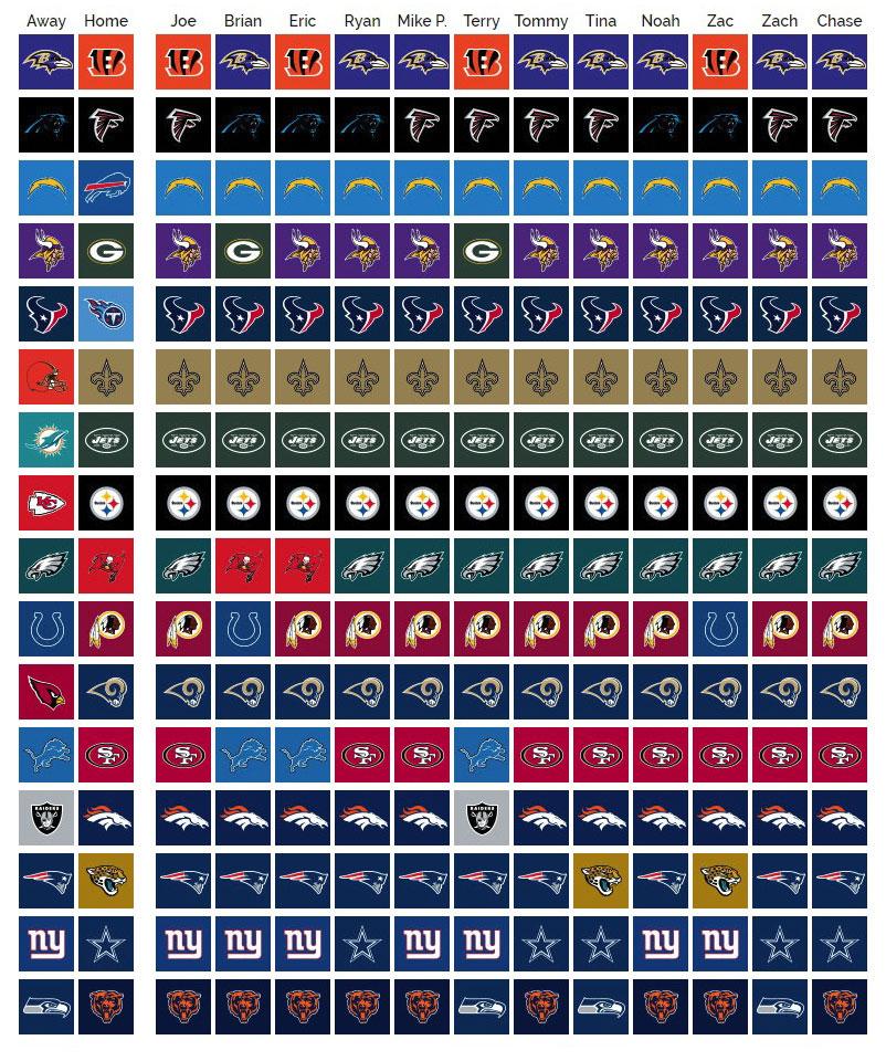 SCU's 2018 NFL Pick'em: Week 2