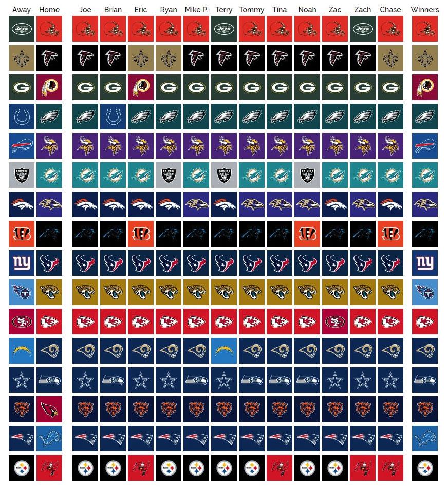 SCU's 2018 NFL Pick'em: Week 3 Results