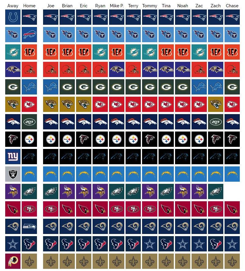 SCU's 2018 NFL Pick'em: Week 4