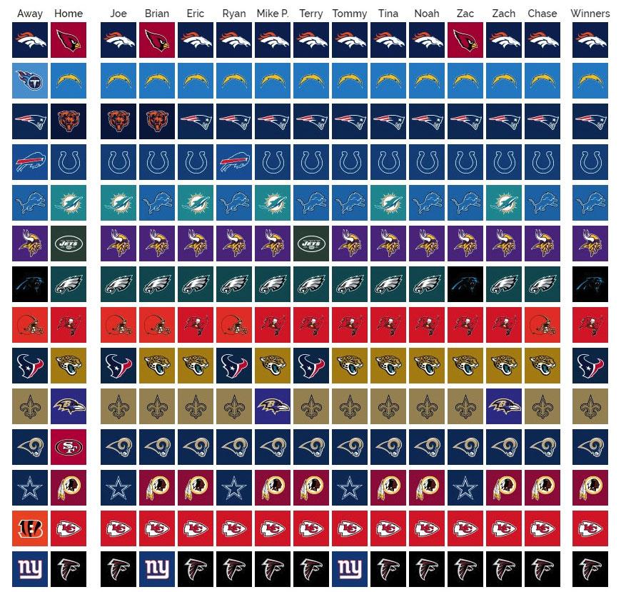 SCU's 2018 NFL Pick'em: Week 7 Winners