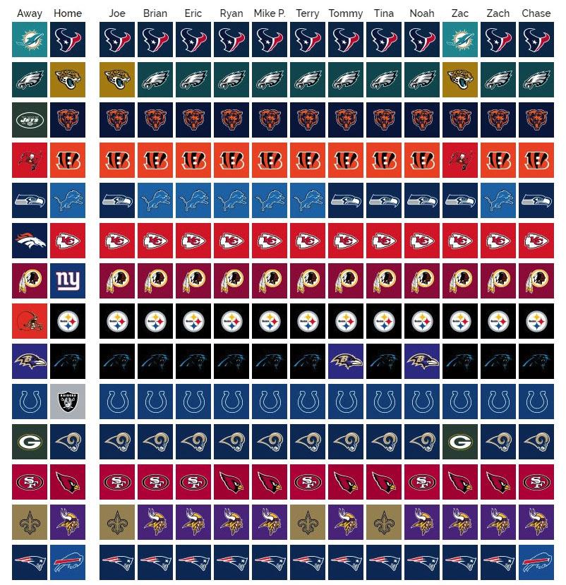 SCU's 2018 NFL Pick'em: Week 8