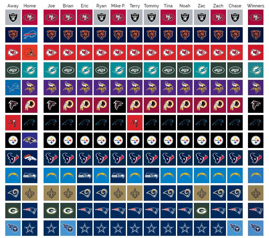 SCU's 2018 NFL Pick'em: Week 9 Winners