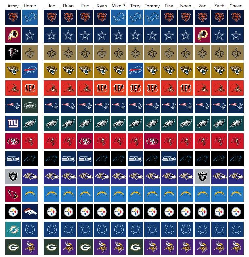 SCU's 2018 NFL Pick'em: Week 12 Picks