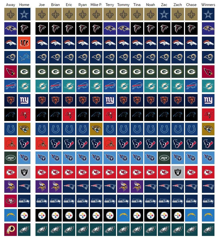SCU's 2018 NFL Pick'em: Week 13 Winners