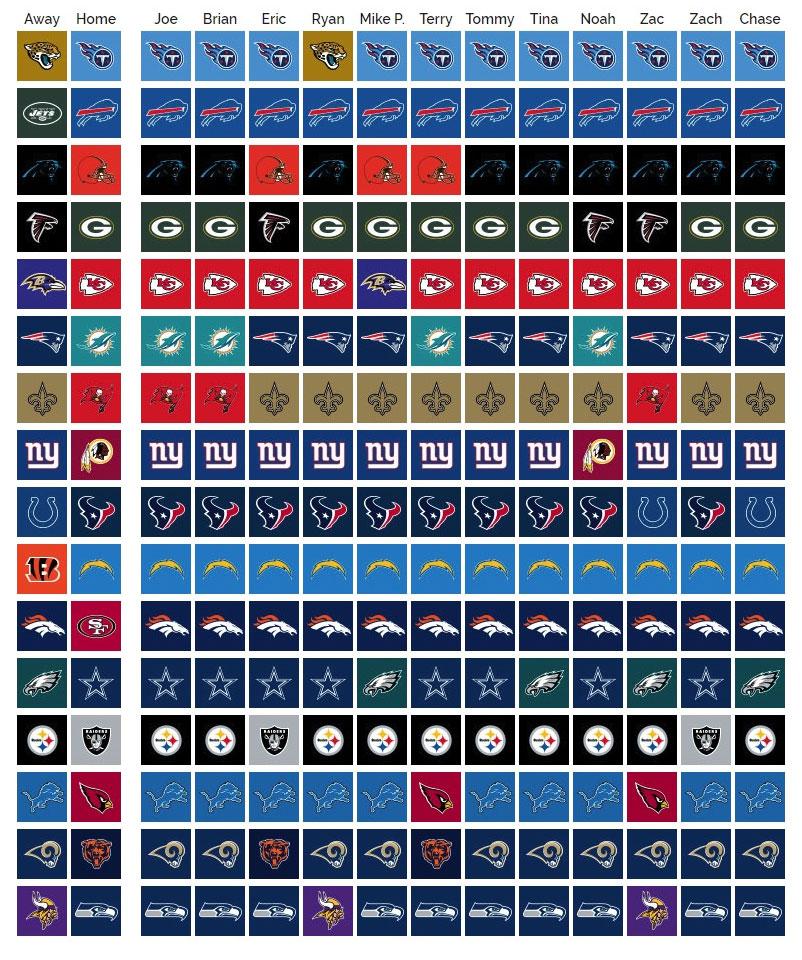SCU's 2018 NFL Pick'em: Week 14 Picks