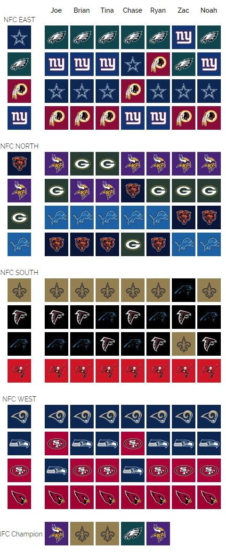 2018 NFC Picks