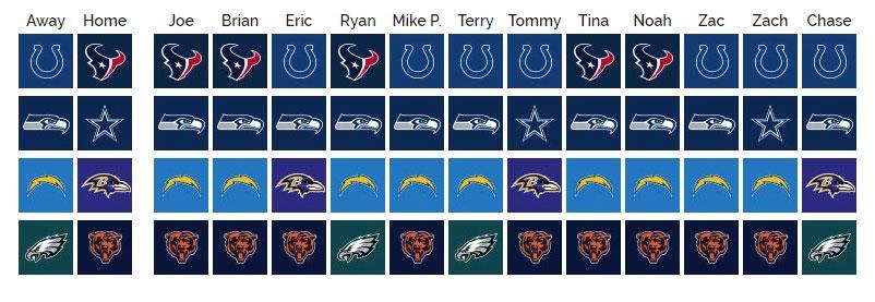 SCU's 2018 NFL Pick'em: Wild Card Round