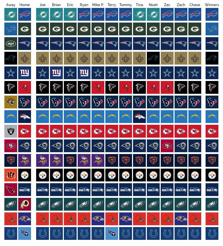 SCU's 2018 NFL Pick'em: Week 17 Winners