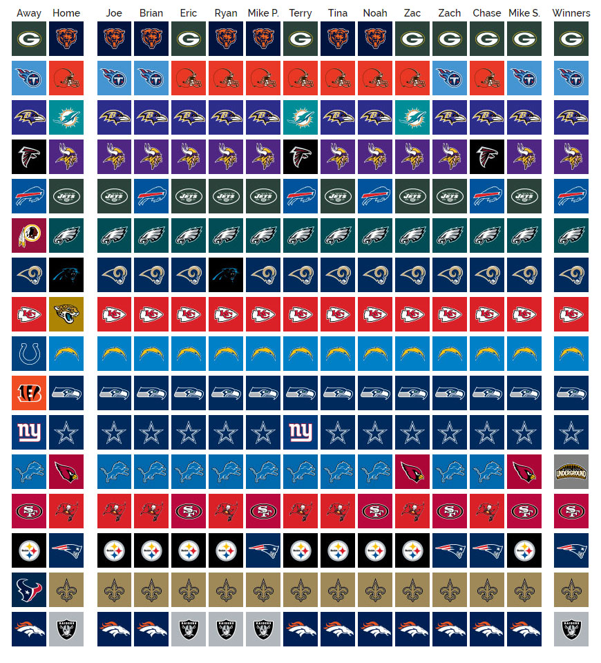 SCU's 2019 NFL Pick'em: Week 1