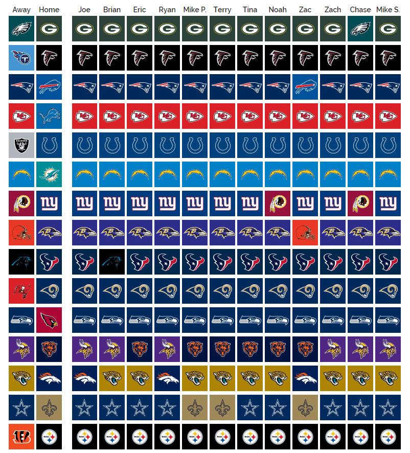 SCU's 2019 NFL Pick'em: Week 4 Picks