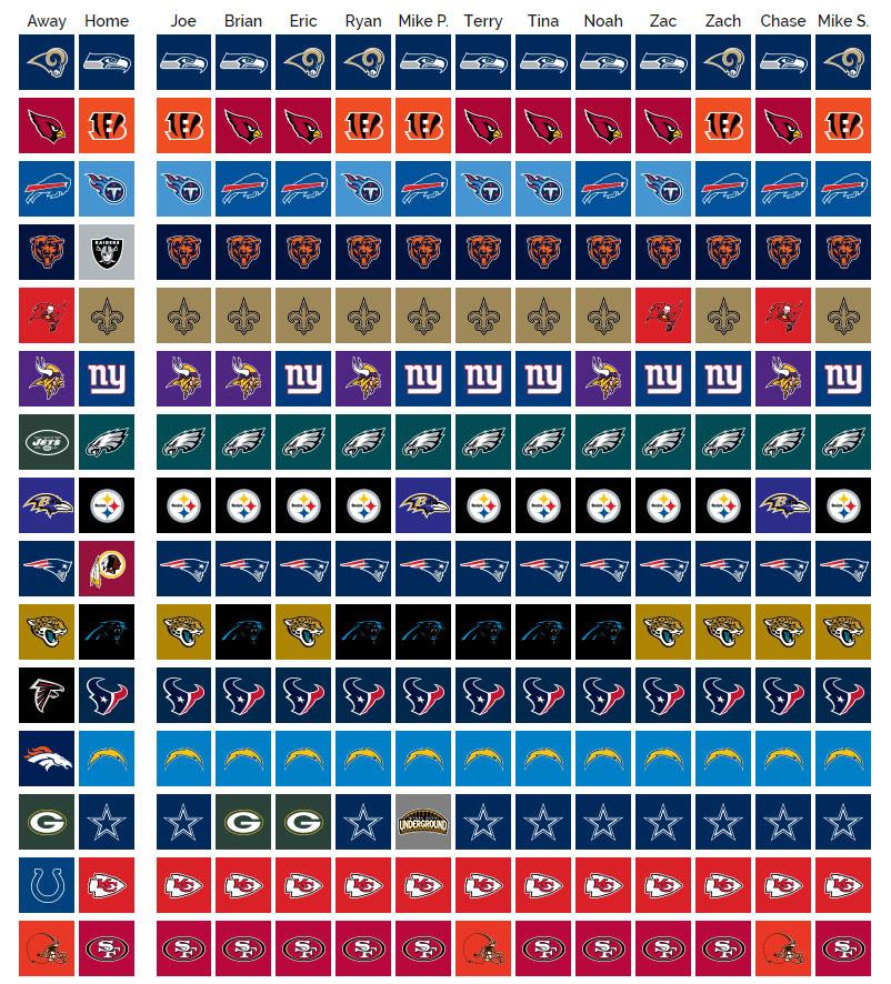 SCU's 2019 NFL Pick'em: Week 5 Picks