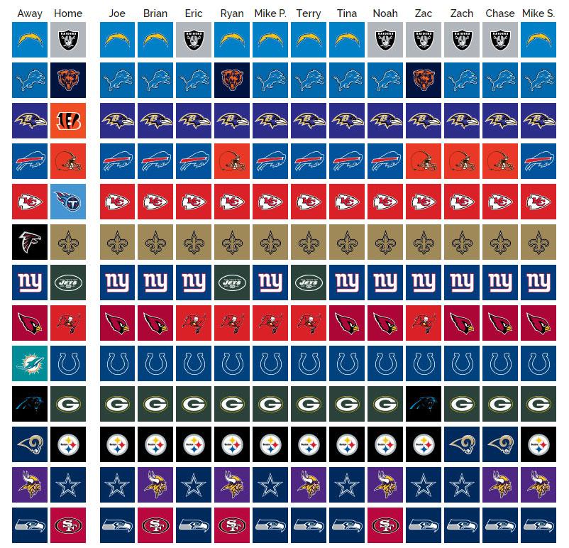 SCU's 2019 NFL Pick'em: Week 10