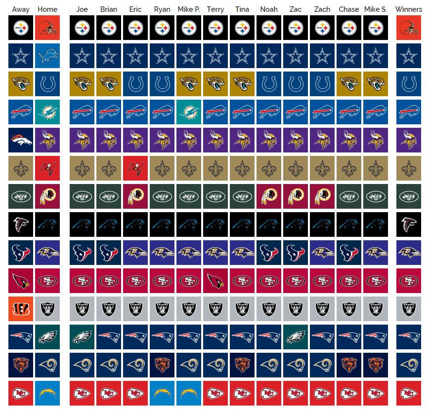 SCU's 2019 NFL Pick'em: Week 11