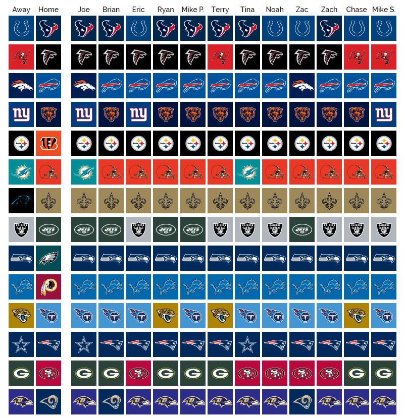 SCU's 2019 NFL Pick'em: Week 12