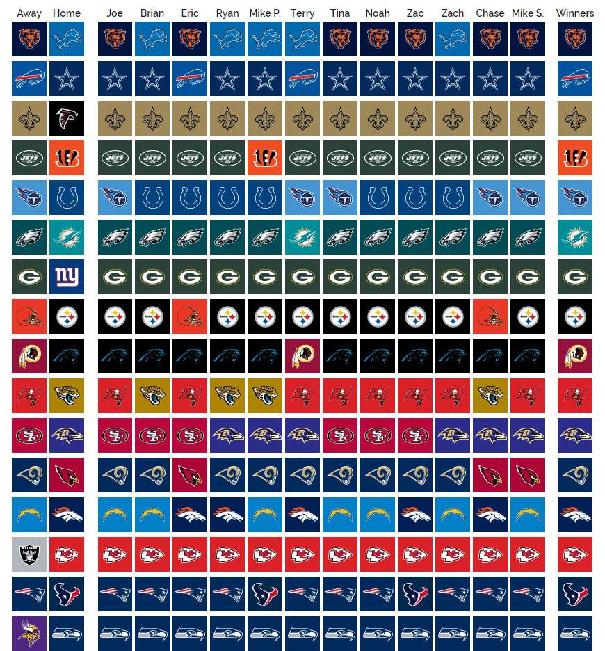 SCU's 2019 NFL Pick'em: Week 13