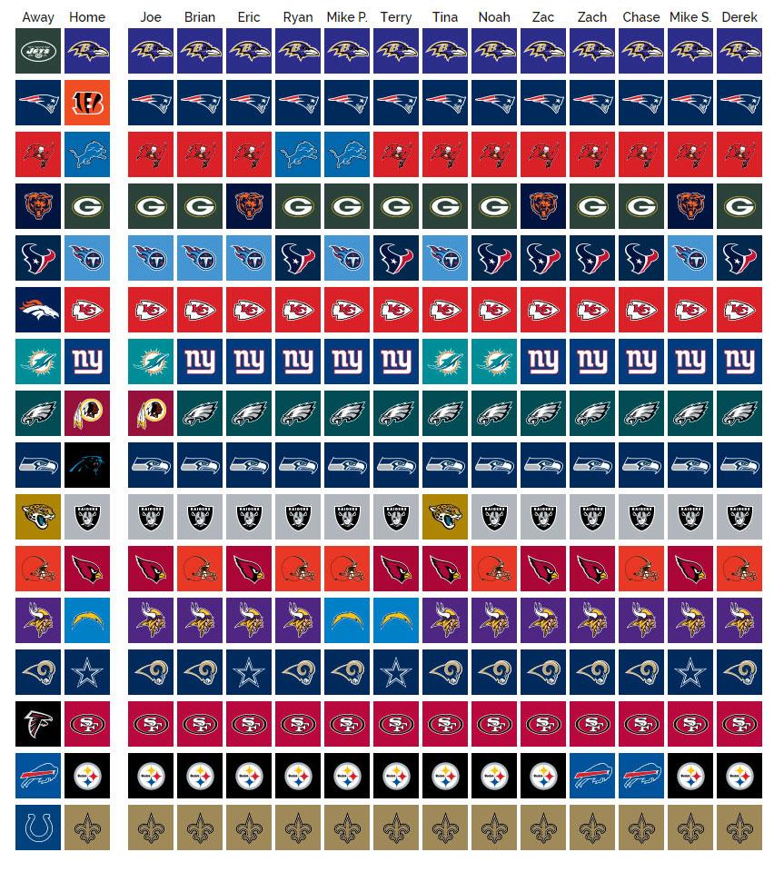 SCU's 2019 NFL Pick'em: Week 15